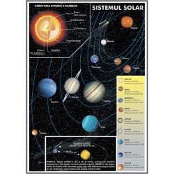Atmosfera / Sistemul solar