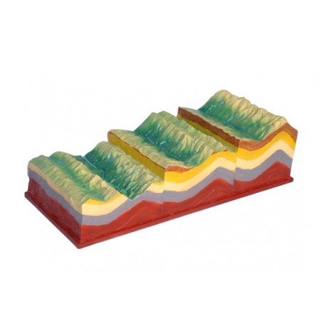 Miscarea rocilor pe verticala, faliile, 3D