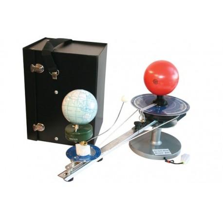 Soare - Pamant - Luna. Miscarea de rotatie