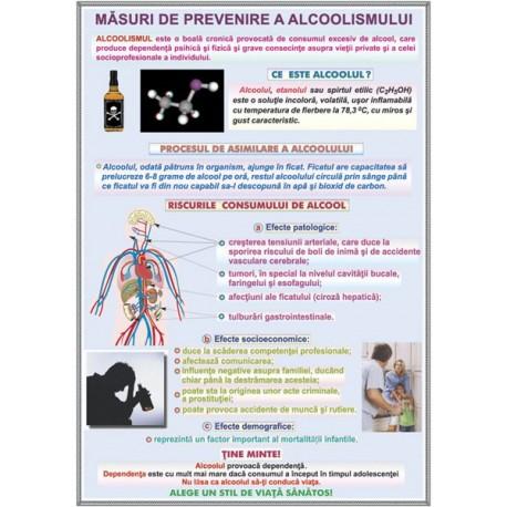Masuri de prevenire a alcoolismului