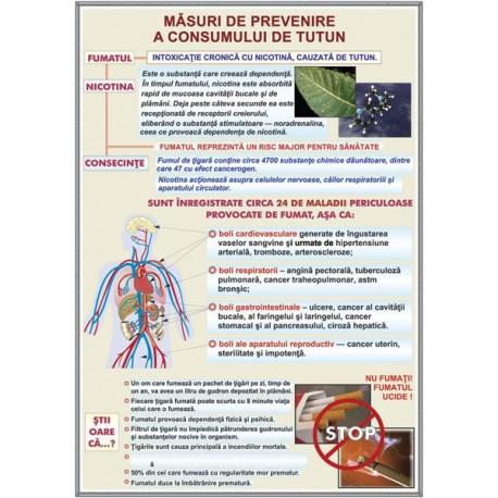 Masuri de prevenire a consumului de tutun