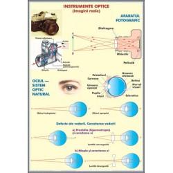 Instrumente optice I. Imagini reale / Instrumente optice II