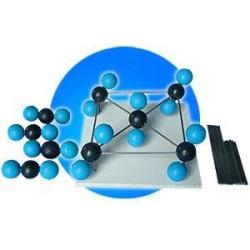 Model CO2