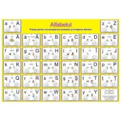 Plansa Alfabetul-pentru recunoasterea sunetelor si invatarea literelor
