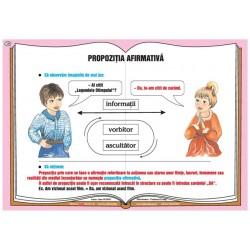 Propozitia - afirmativa