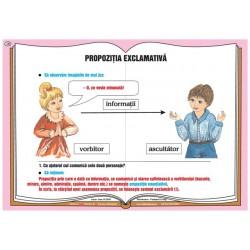 Propozitia - exclamativa