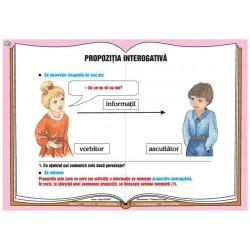 Propozitia - interogativa