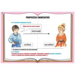 Propozitia - enuntiativa