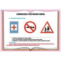 Comunicarea nonverbala - imagini simbol