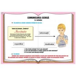 Comunicarea verbala - comunicarea scrisa - invitatia