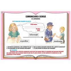 Comunicarea verbala - comunicarea scrisa - scrisoarea