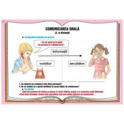Comunicarea verbala - comunicarea orala la distanta