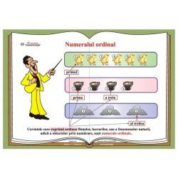 Plansa Numeralul ordinal