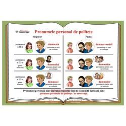 Plansa Pronumele personal de politete