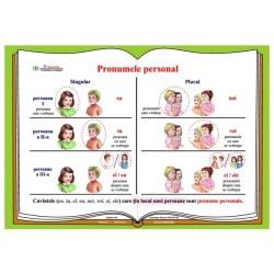 Plansa Pronumele personal