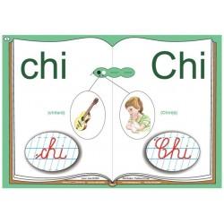 Grupul de litere (chi)