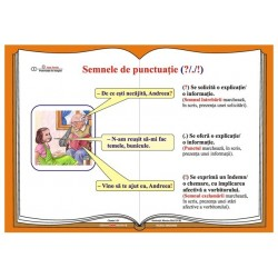 Plansa Semnele de punctuatie (?/./!)