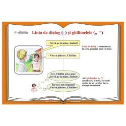 "Plansa Linia de dialog (-) si ghilimelele ("" "")"