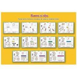 Numere si cifre-plansa pentru formarea conceptului de numar si invatarea cifrelor