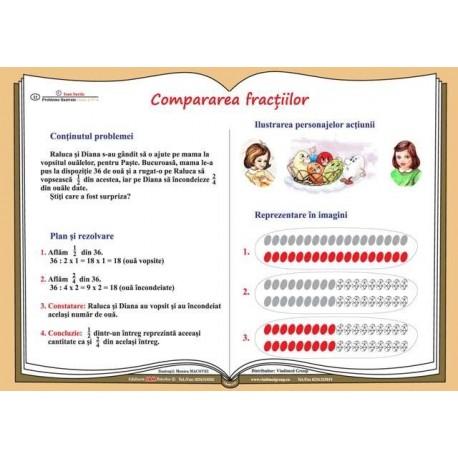 Compararea fractiilor