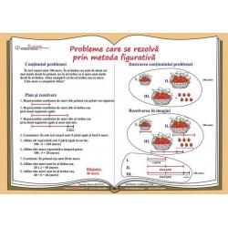 Probleme care se rezolva prin metoda figurativa