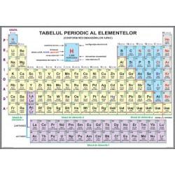 Tabelul periodic al elementelor cu sistem electric de rulare