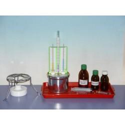 Dispozitiv pentru studiul dilatarii lichidelor