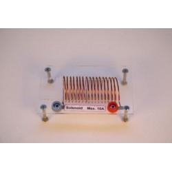 Solenoid pentru vizualizarea spectrului magnetic