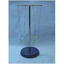 Dispozitiv simplu tip pendul (cu inele suspendate) pentru regula lui Lenz