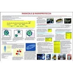 Radiatiile si radioproiectia