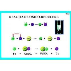 Reactia de oxido-reducere