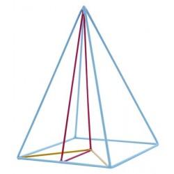 Piramida patratica