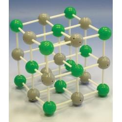 Retea cristalina Clorura de sodiu