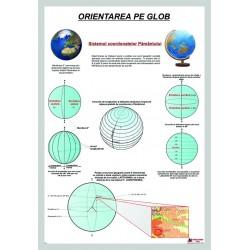 Orientarea pe glob