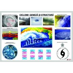 Ciclonii: geneza si structura
