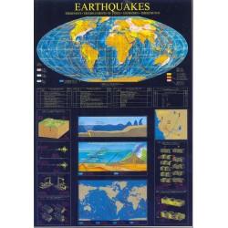 Cutremure, falii
