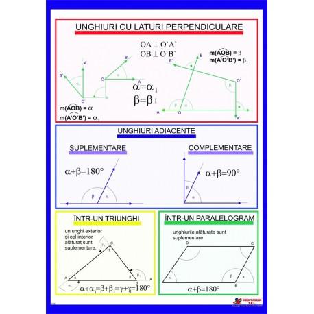 Unghiuri cu laturi perpendiculare