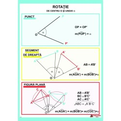 Rotatie de centru O si unghi alfa