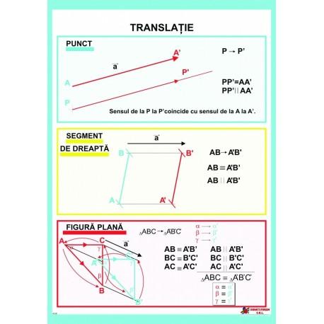 Translatia