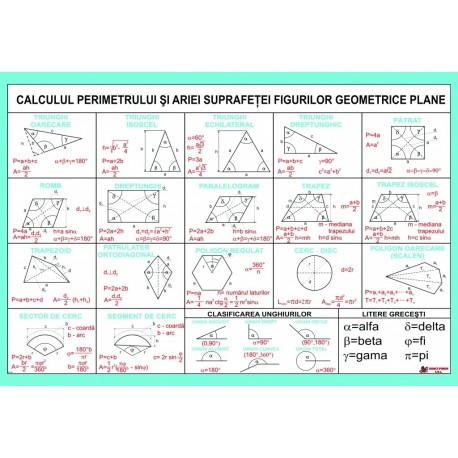 Calculul perimetrului si ariei suprafetei figurilor geometrice plane