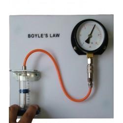 Dispozitiv demonstrativ legea Boyle Mariotte