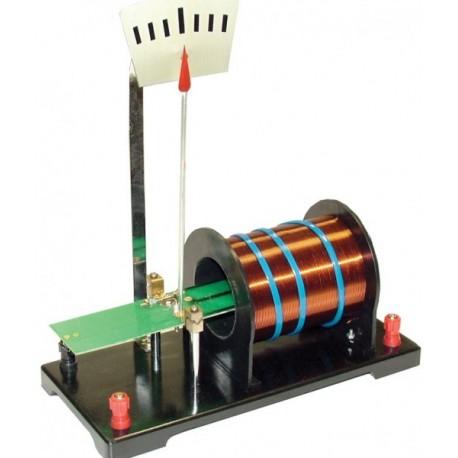 Balanta electrodinamica