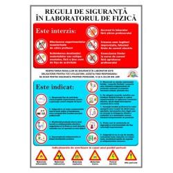 Reguli de securitate