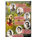 Portrete Pictori romani celebri  CT