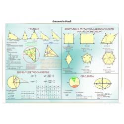 Geometrie plana
