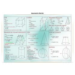 Geometrie sferica