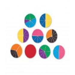 Curcubeul magnetic al fractiilor