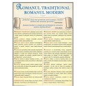 Romanul traditional. Romanul modern
