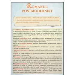 Romanul postmodernist