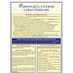 Personajul literar. Caracterizare